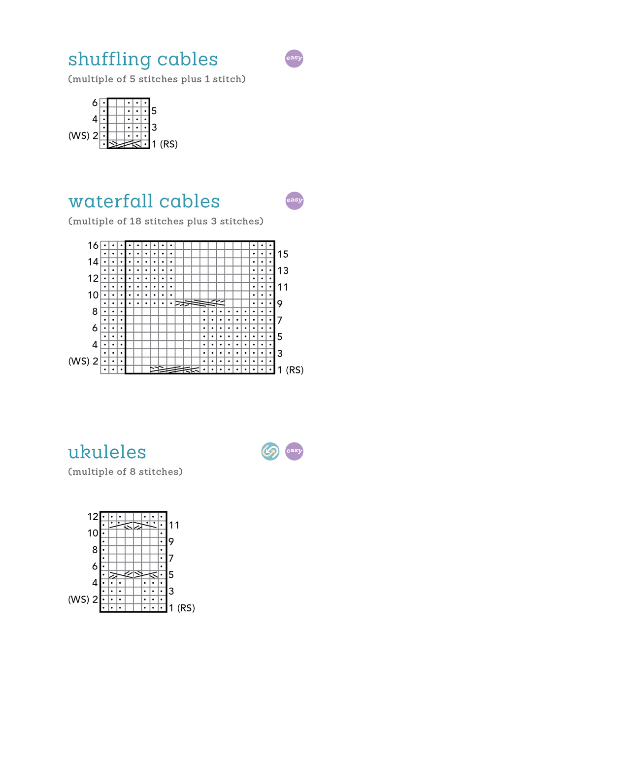 Extended ebook content for The Knit Stitch Pattern Handbook: 3 - Cables and C...
