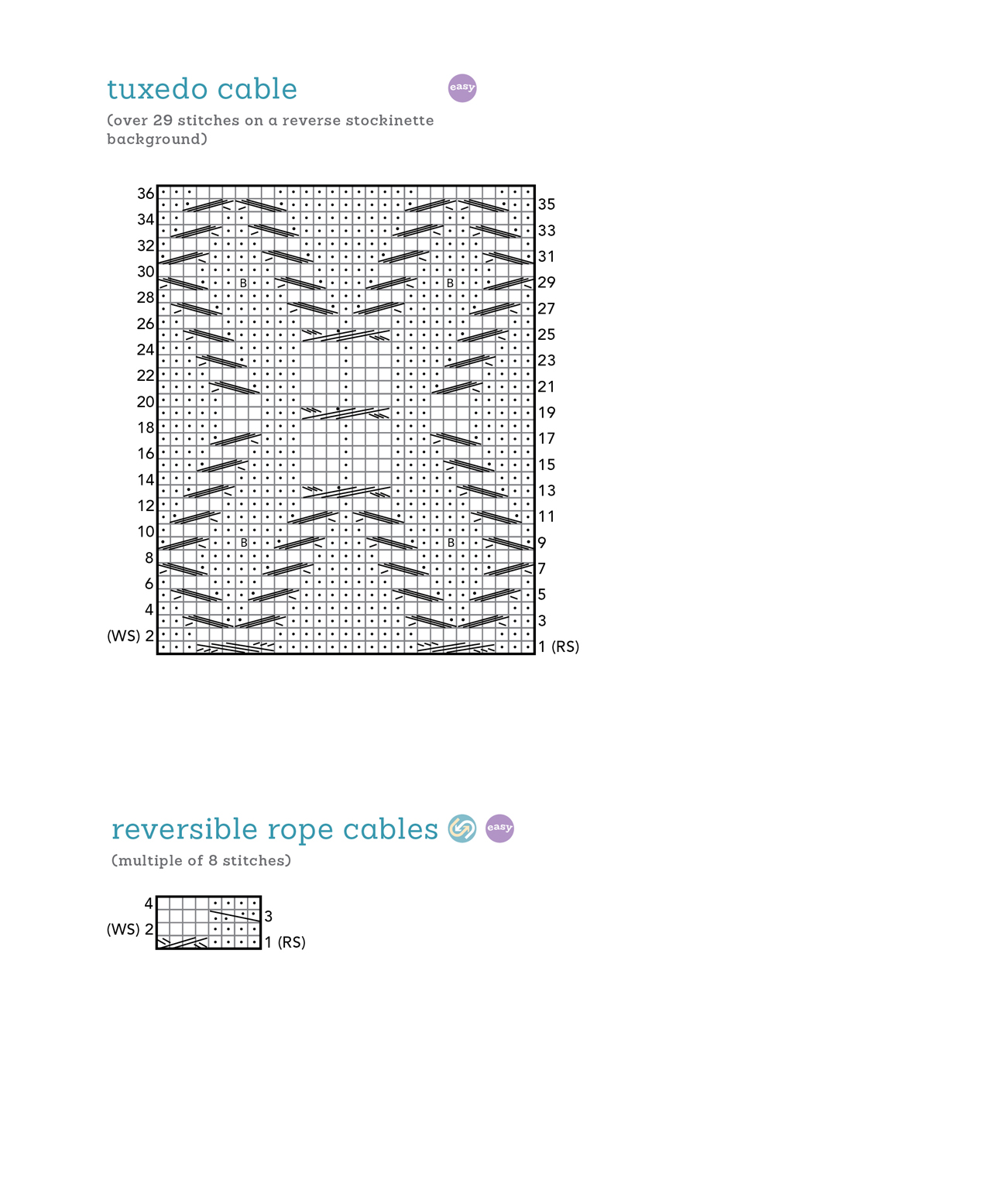 The Knit Stitch Pattern Handbook By Melissa Leapman : Extended ebook content for The Knit Stitch Pattern Handbook: 3 - Cables and C...